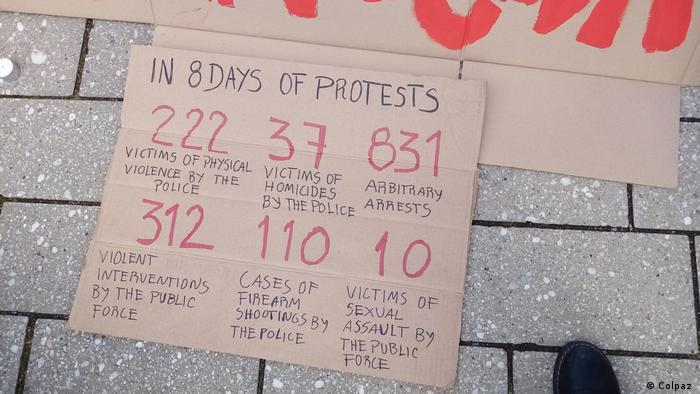 Registry of people killed by the Police in Colombia.