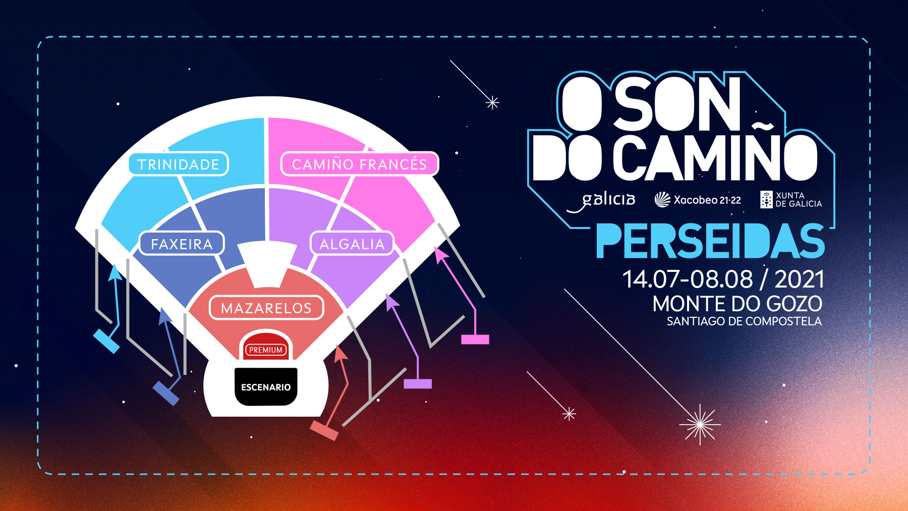 O Son do Camino Perseidas Manual ticket prices requirements and