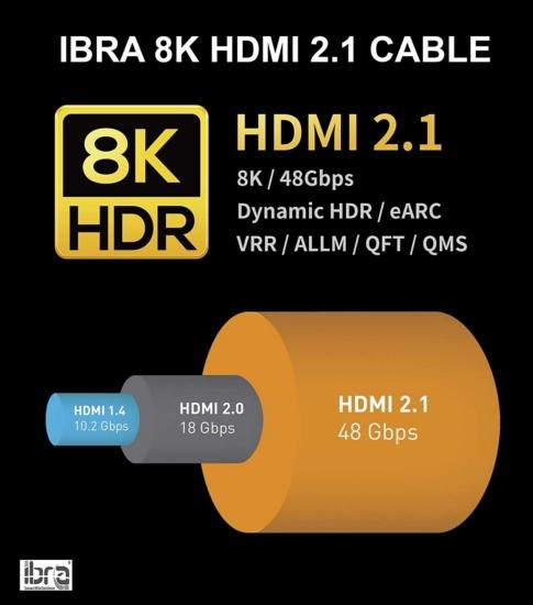 IBRA Luxury 2.1 Cable HDMI de 8K