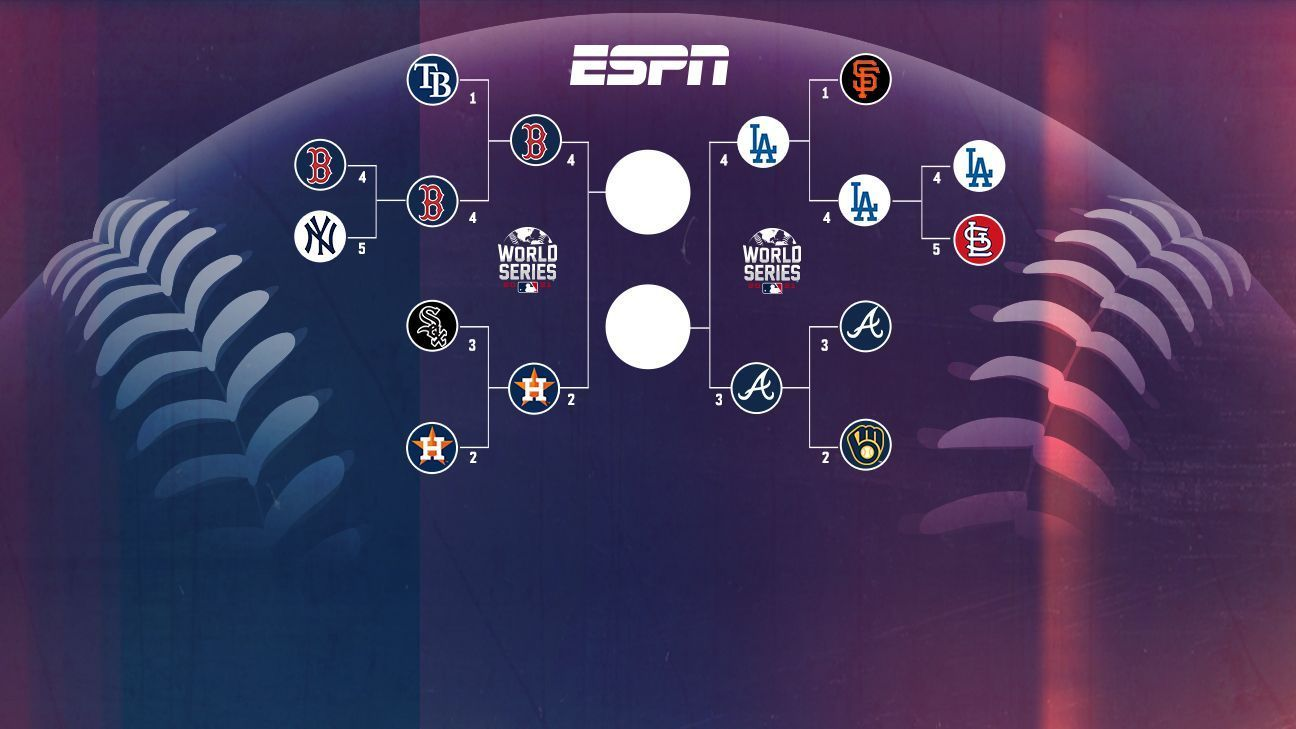 1634291788 Dodgers take Game 5 against Giants and will face Braves
