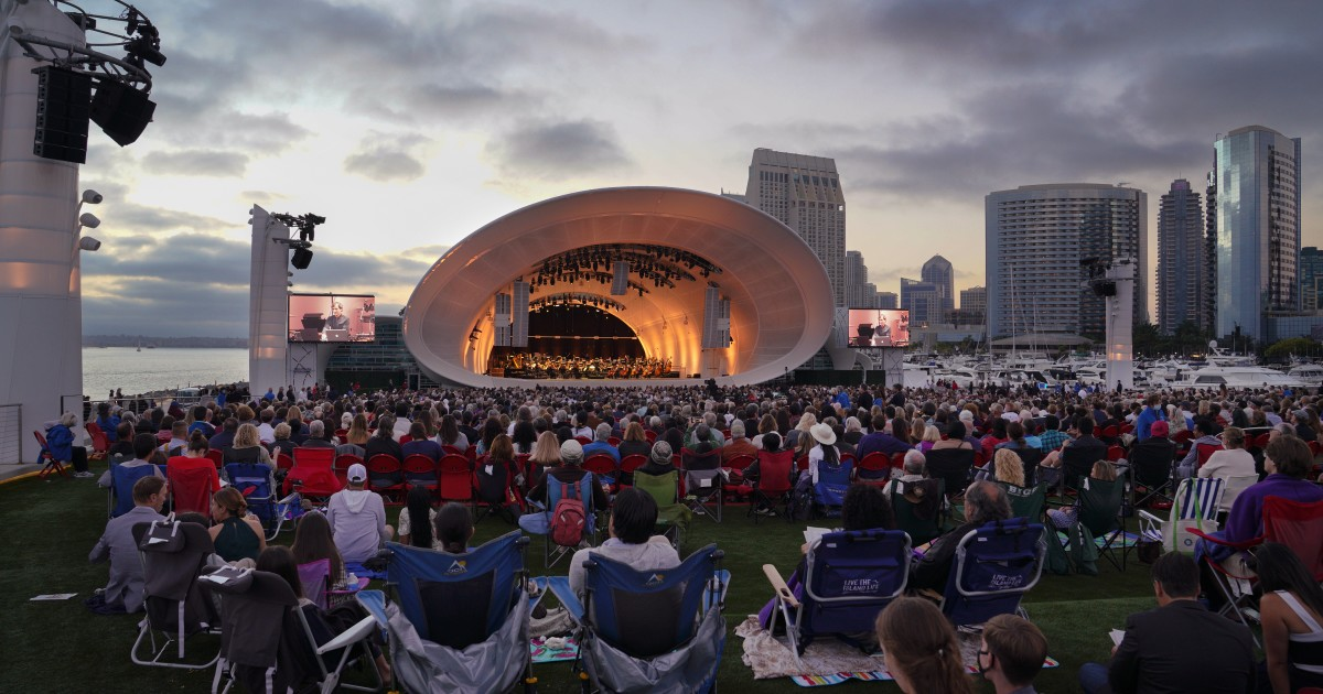 San Diego Symphony achieves a record 88000 attendees in the